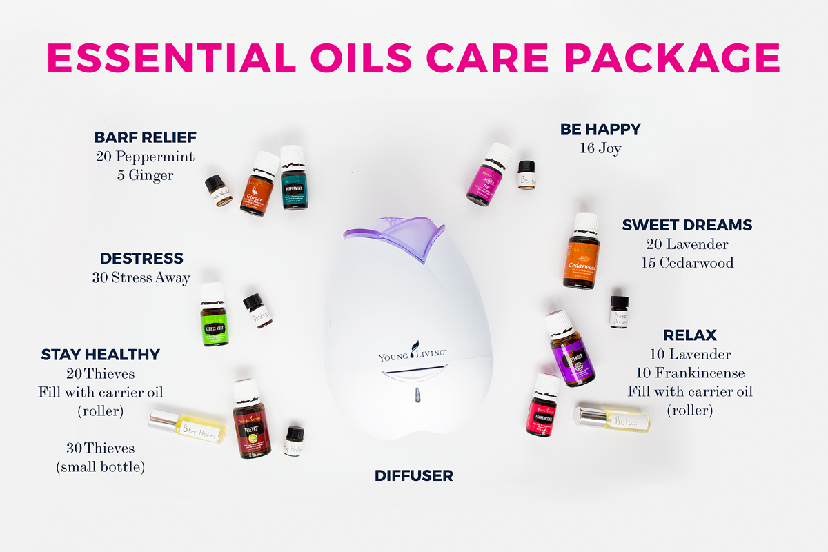 Essential Oils Care Package